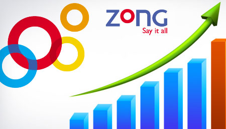 zong free mints sms mb